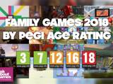 Thumbnail Image for Discover 2018's Amazing Video Games For Your Family
